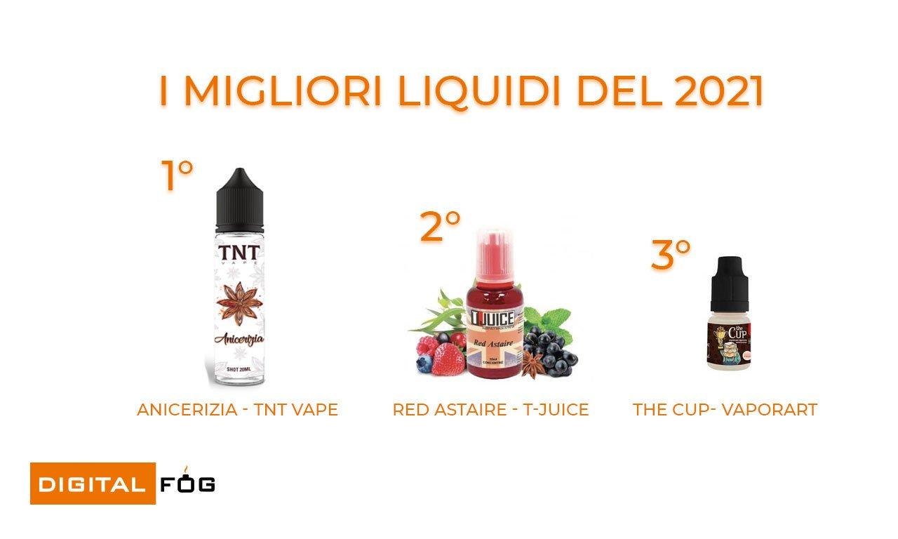i migliori liquidi del 2021